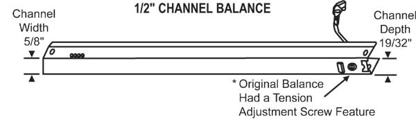 61 series channel balance